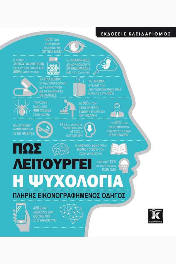 Πως λειτουργεί η ψυχολογία